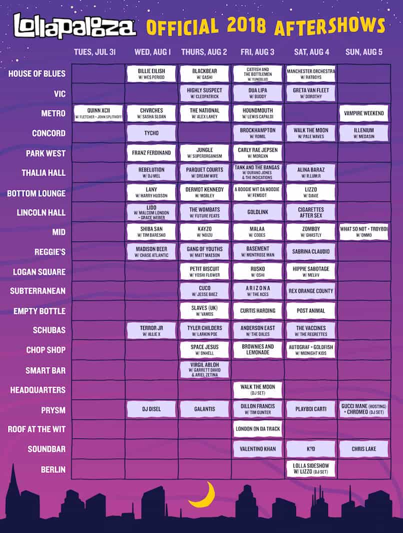 Lollapalooza After Shows Chart 2018