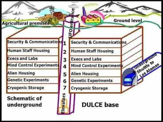 Dulce Base Secret places Restricted Areas USA