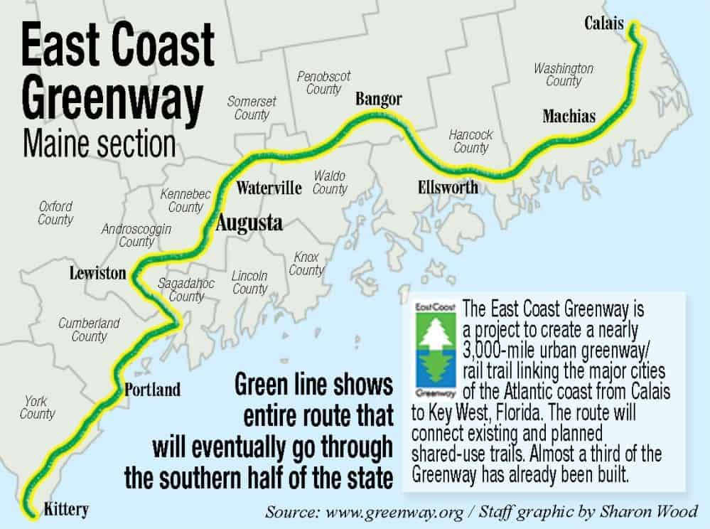 East Coast Greenway - National Historic Trail.