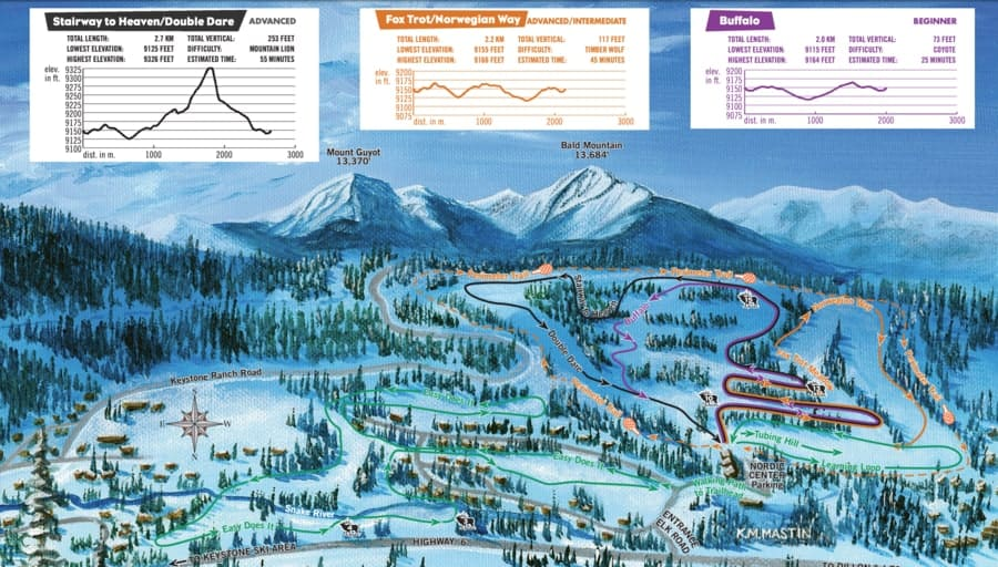 Keystone-nordic-trails