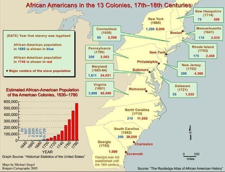 13 Colony Betty Ross Slavery Map