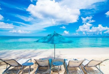 Cayman ISlands travel Budget Calculator
